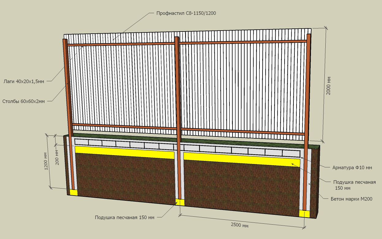 Как сделать забор из профнастила фундамент 980